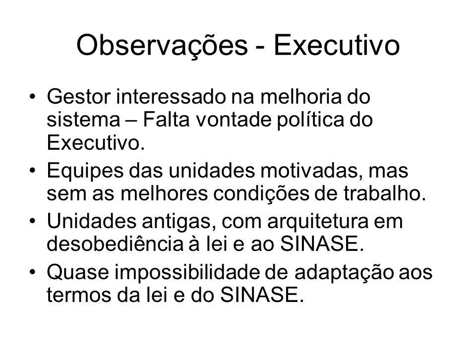 Observações - Executivo Gestor interessado na melhoria do sistema – Falta vontade política do Executivo. Equipes das unidades motivadas, mas sem as me