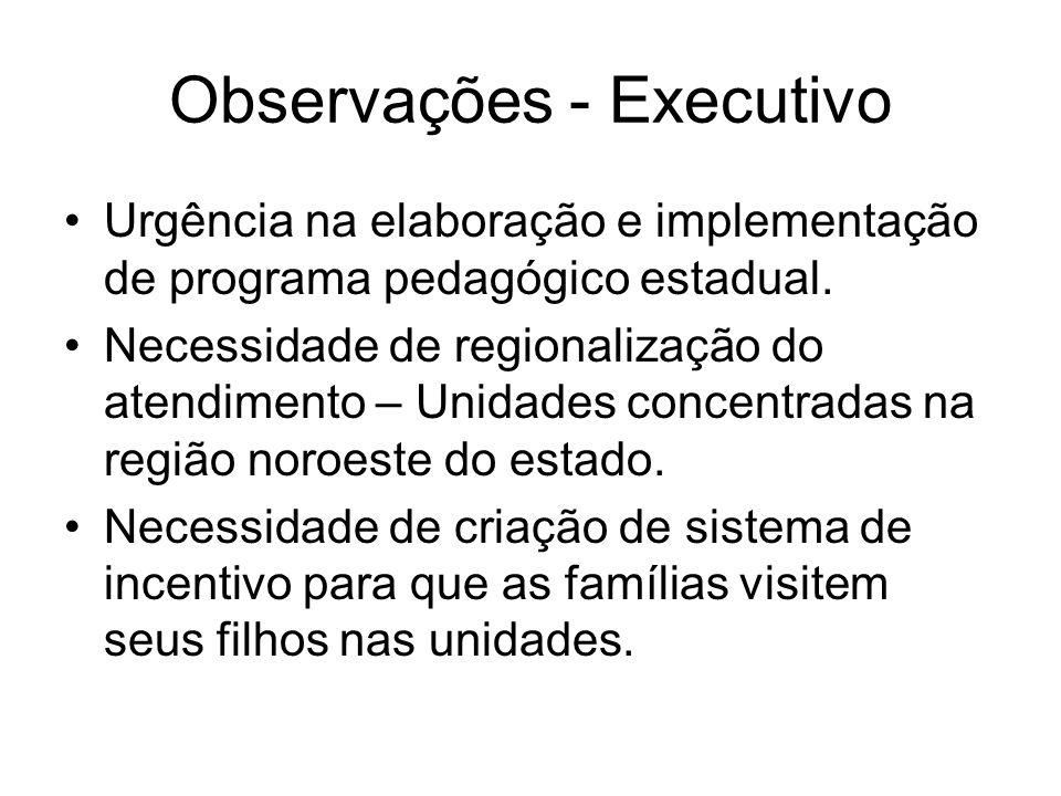 Observações - Executivo Urgência na elaboração e implementação de programa pedagógico estadual. Necessidade de regionalização do atendimento – Unidade