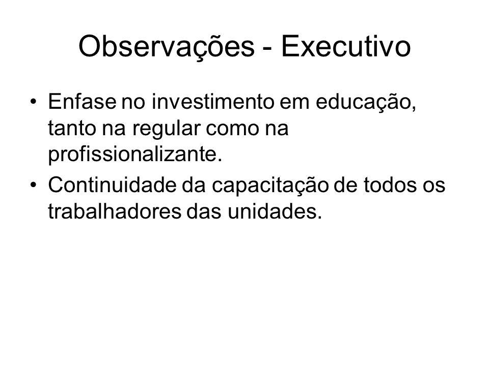 Observações - Executivo Enfase no investimento em educação, tanto na regular como na profissionalizante. Continuidade da capacitação de todos os traba