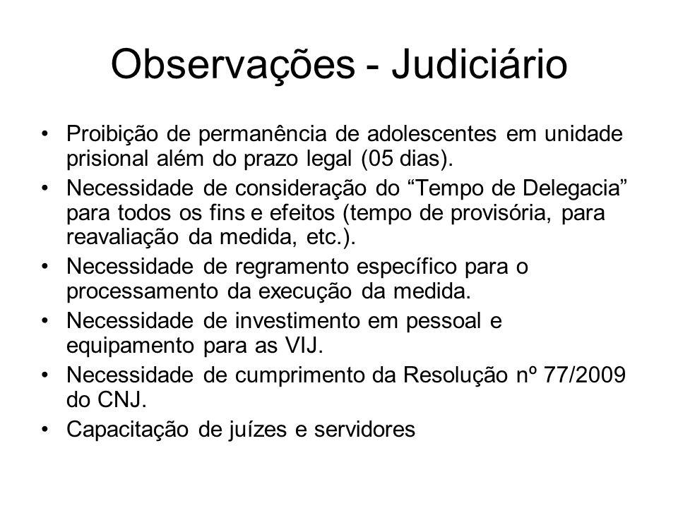 """Observações - Judiciário Proibição de permanência de adolescentes em unidade prisional além do prazo legal (05 dias). Necessidade de consideração do """""""