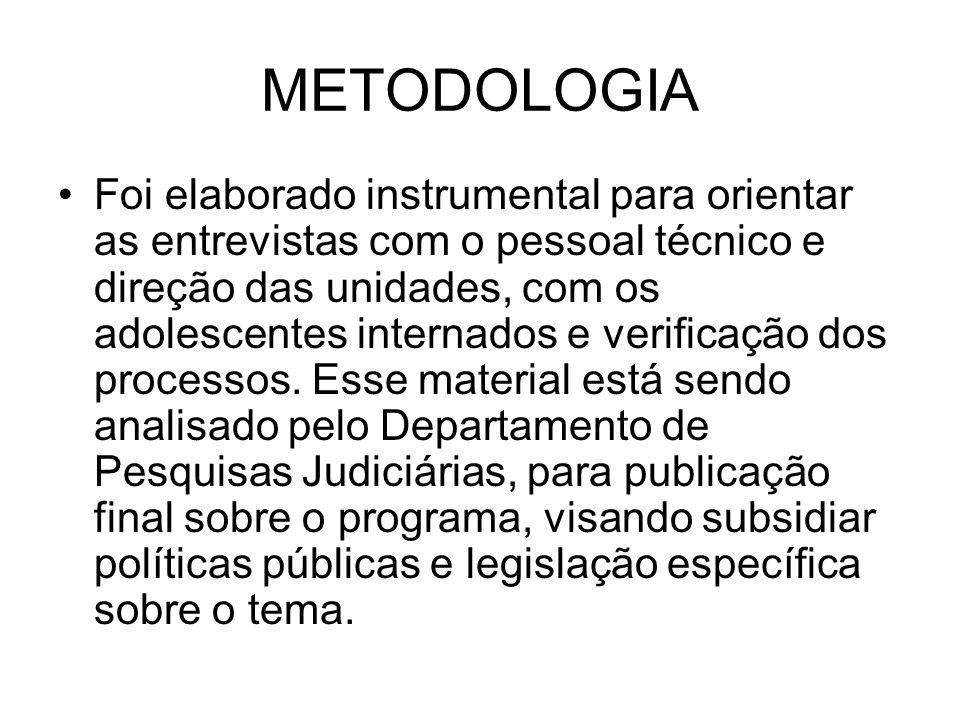 METODOLOGIA Foi elaborado instrumental para orientar as entrevistas com o pessoal técnico e direção das unidades, com os adolescentes internados e ver