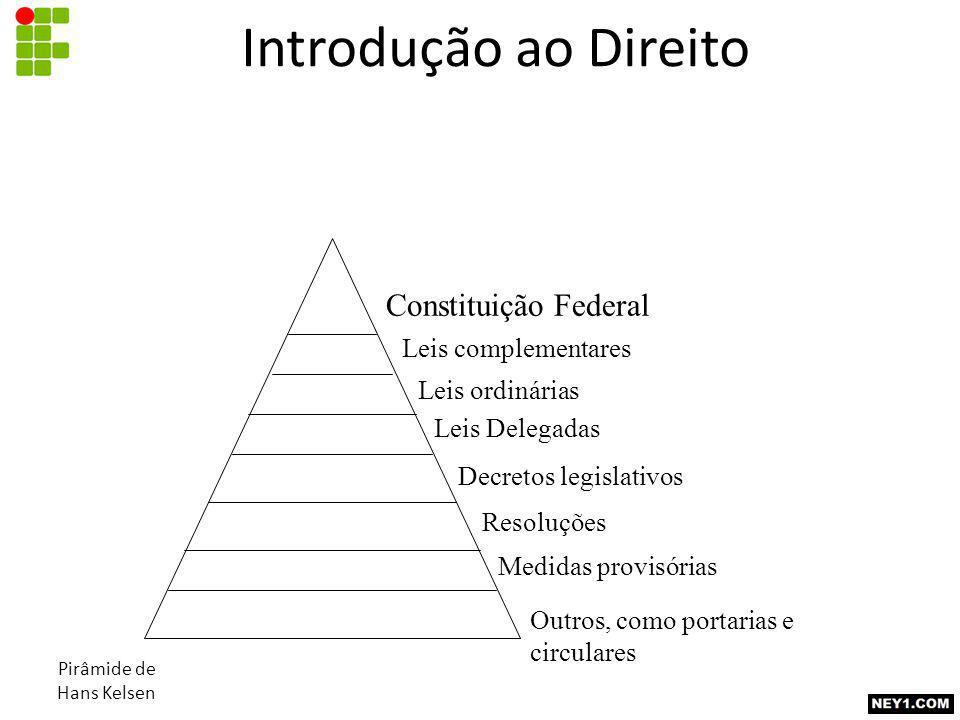 Constituição Federal Leis complementares Leis ordinárias Leis Delegadas Decretos legislativos Resoluções Outros, como portarias e circulares Medidas provisórias Pirâmide de Hans Kelsen Introdução ao Direito