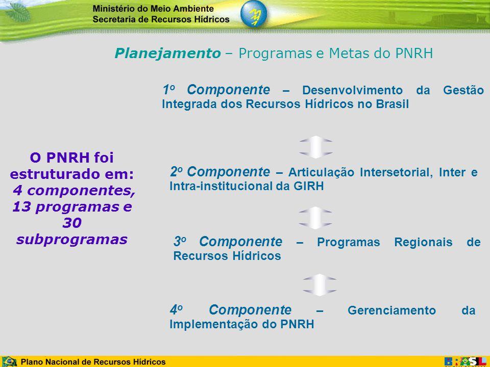 Planejamento – Programas e Metas do PNRH 1 o Componente – Desenvolvimento da Gestão Integrada dos Recursos Hídricos no Brasil O PNRH foi estruturado e