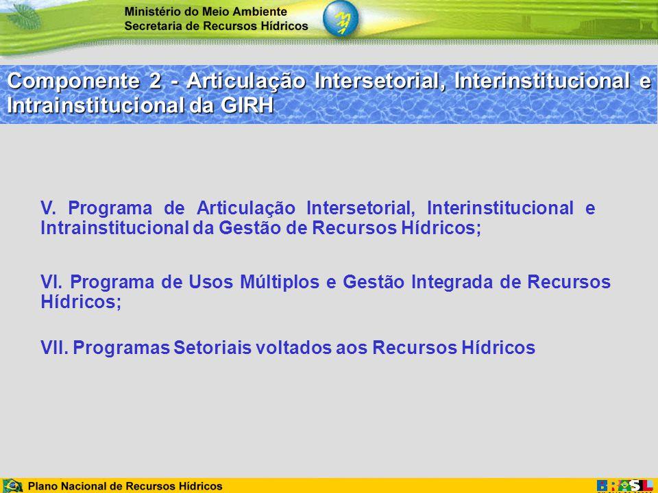 Componente 2 - Articulação Intersetorial, Interinstitucional e Intrainstitucional da GIRH VI. Programa de Usos Múltiplos e Gestão Integrada de Recurso