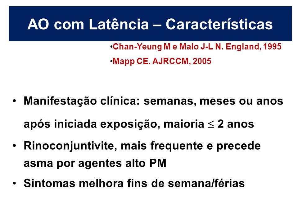 AO com Latência – Características Manifestação clínica: semanas, meses ou anos após iniciada exposição, maioria  2 anos Rinoconjuntivite, mais freque