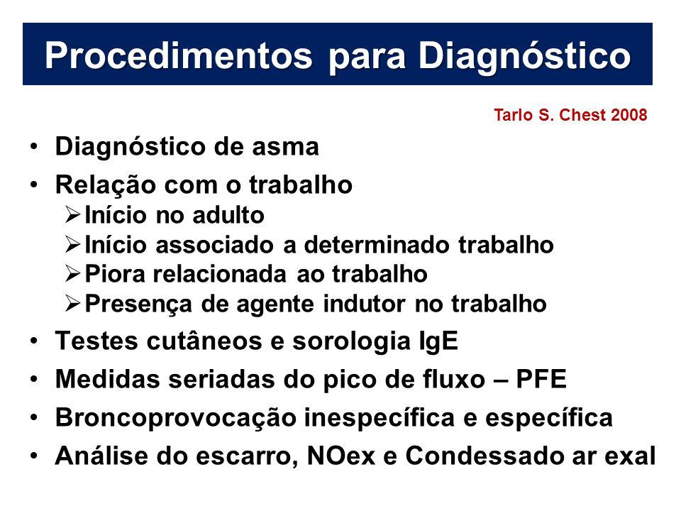 Procedimentos para Diagnóstico Diagnóstico de asma Relação com o trabalho  Início no adulto  Início associado a determinado trabalho  Piora relacio