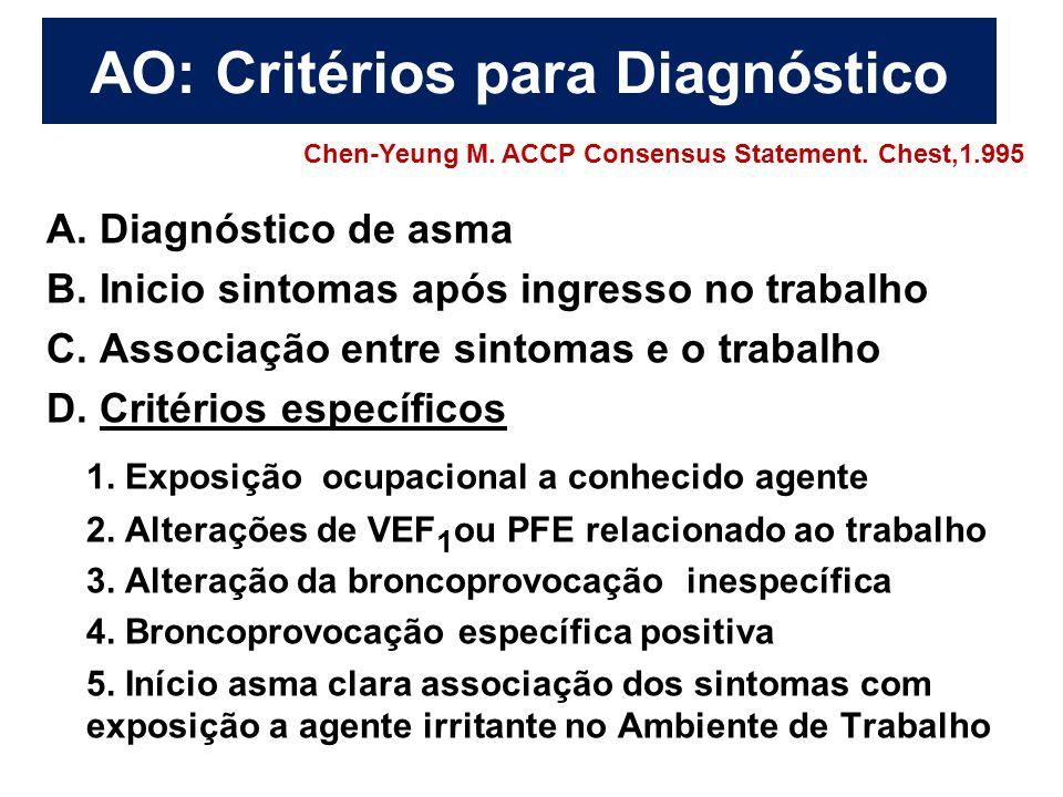 AO: Critérios para Diagnóstico A. Diagnóstico de asma B. Inicio sintomas após ingresso no trabalho C. Associação entre sintomas e o trabalho D. Critér