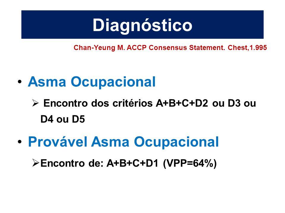 Diagnóstico Asma Ocupacional  Encontro dos critérios A+B+C+D2 ou D3 ou D4 ou D5 Provável Asma Ocupacional  Encontro de: A+B+C+D1 (VPP=64%) Chan-Yeun