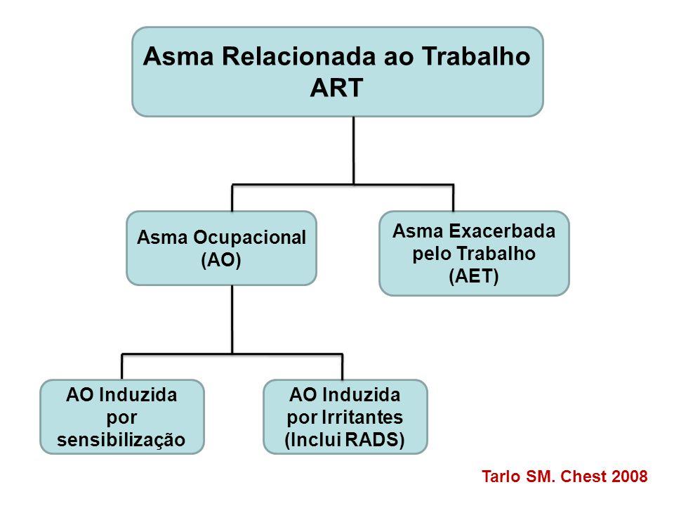 Asma Relacionada ao Trabalho ART Asma Exacerbada pelo Trabalho (AET) Asma Ocupacional (AO) AO Induzida por sensibilização AO Induzida por Irritantes (Inclui RADS) Tarlo SM.