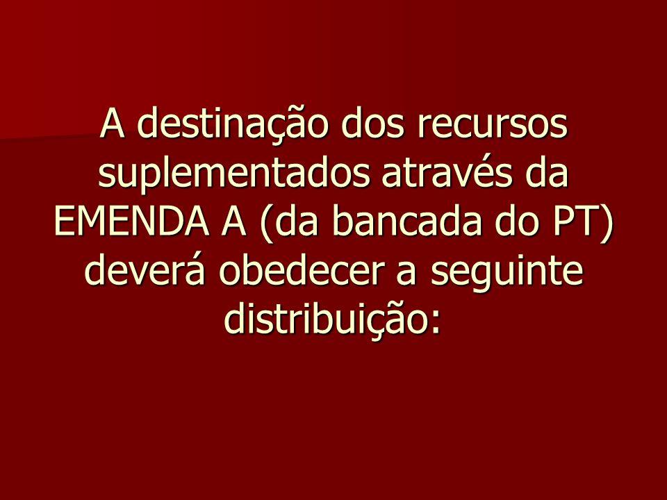 A destinação dos recursos suplementados através da EMENDA A (da bancada do PT) deverá obedecer a seguinte distribuição: