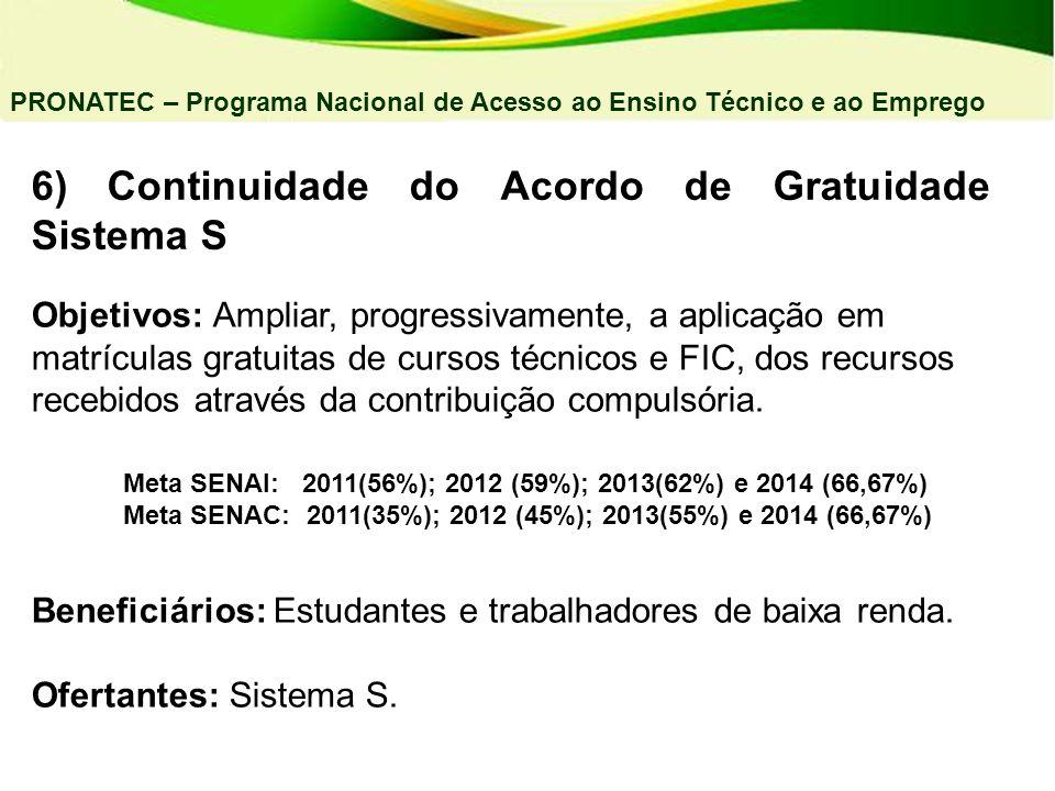 6) Continuidade do Acordo de Gratuidade Sistema S PRONATEC – Programa Nacional de Acesso ao Ensino Técnico e ao Emprego Objetivos: Ampliar, progressiv