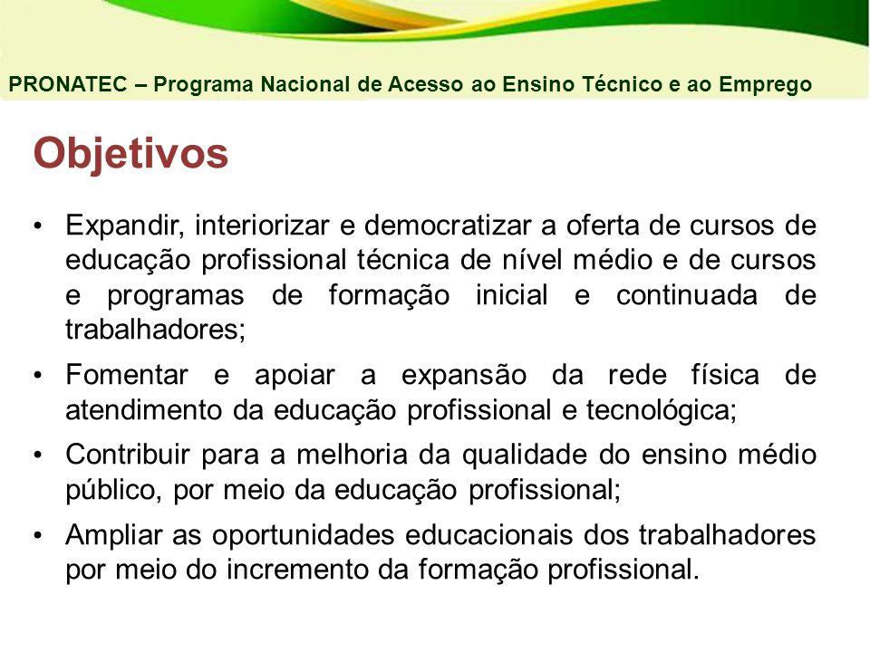 PRONATEC – Programa Nacional de Acesso ao Ensino Técnico e ao Emprego Objetivos Expandir, interiorizar e democratizar a oferta de cursos de educação p
