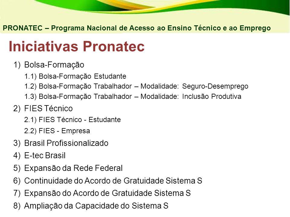 Iniciativas Pronatec PRONATEC – Programa Nacional de Acesso ao Ensino Técnico e ao Emprego 1) Bolsa-Formação 1.1) Bolsa-Formação Estudante 1.2) Bolsa-