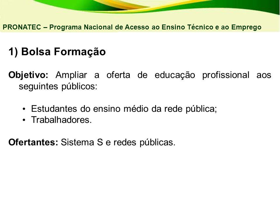 PRONATEC – Programa Nacional de Acesso ao Ensino Técnico e Emprego 1) Bolsa Formação Objetivo: Ampliar a oferta de educação profissional aos seguintes
