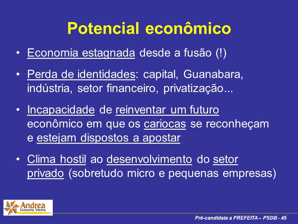 Pré-candidata a PREFEITA – PSDB - 45 Potencial econômico Economia estagnada desde a fusão (!) Perda de identidades: capital, Guanabara, indústria, setor financeiro, privatização...