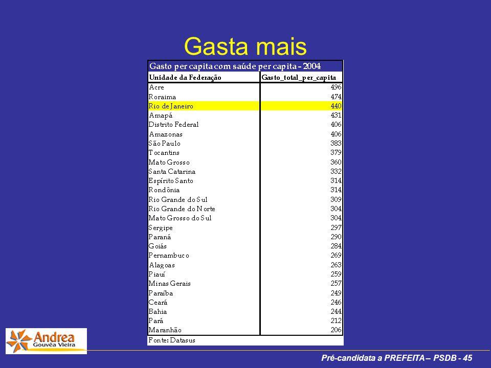 Pré-candidata a PREFEITA – PSDB - 45 Gasta mais