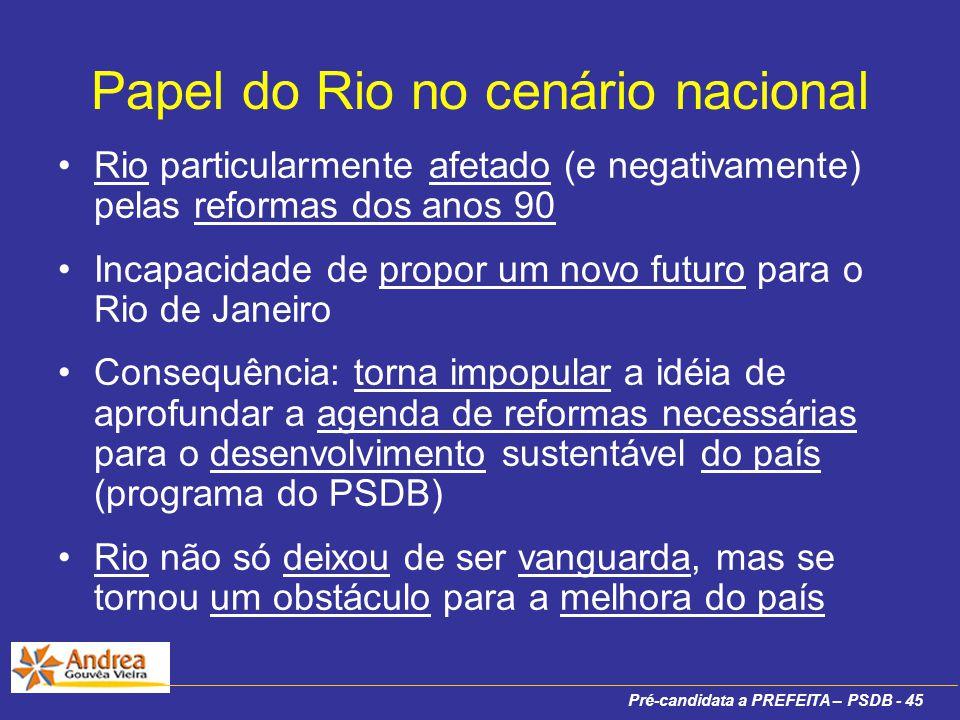 Pré-candidata a PREFEITA – PSDB - 45 Papel do Rio no cenário nacional Rio particularmente afetado (e negativamente) pelas reformas dos anos 90 Incapacidade de propor um novo futuro para o Rio de Janeiro Consequência: torna impopular a idéia de aprofundar a agenda de reformas necessárias para o desenvolvimento sustentável do país (programa do PSDB) Rio não só deixou de ser vanguarda, mas se tornou um obstáculo para a melhora do país