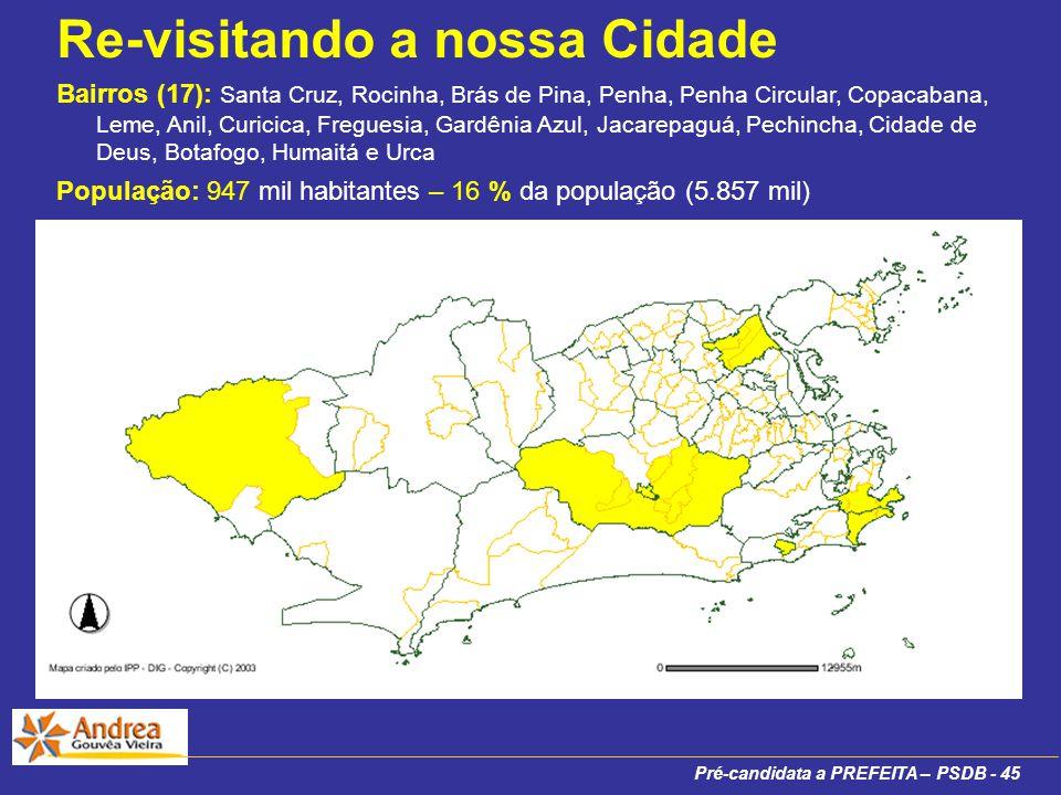 Pré-candidata a PREFEITA – PSDB - 45 Bairros (17): Santa Cruz, Rocinha, Brás de Pina, Penha, Penha Circular, Copacabana, Leme, Anil, Curicica, Freguesia, Gardênia Azul, Jacarepaguá, Pechincha, Cidade de Deus, Botafogo, Humaitá e Urca População: 947 mil habitantes – 16 % da população (5.857 mil) Re-visitando a nossa Cidade