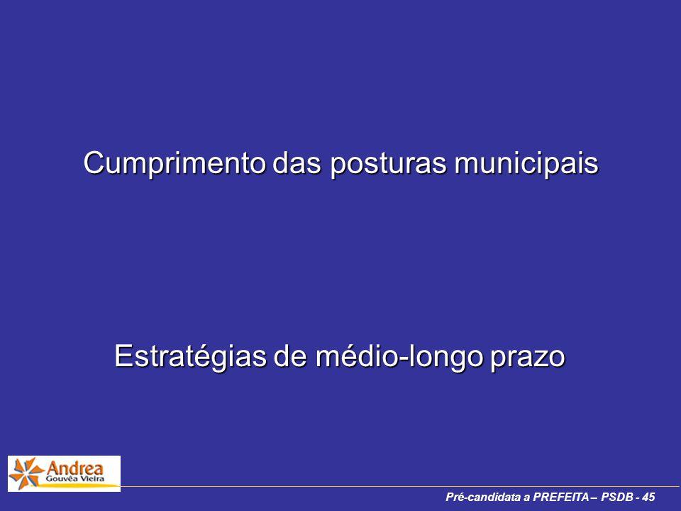 Pré-candidata a PREFEITA – PSDB - 45 Cumprimento das posturas municipais Estratégias de médio-longo prazo