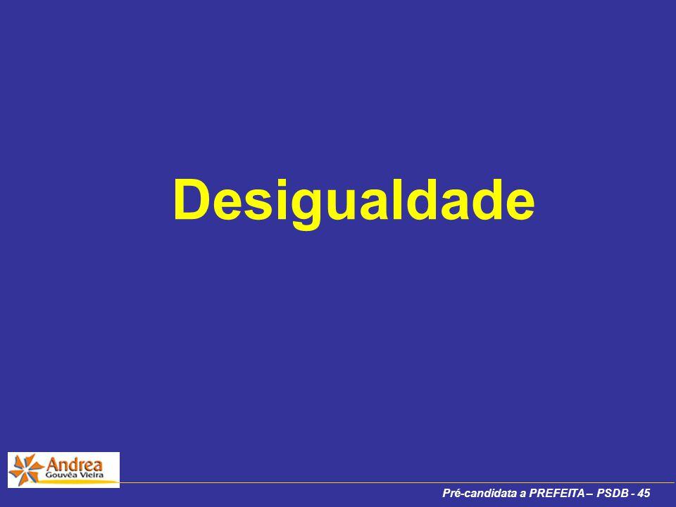 Pré-candidata a PREFEITA – PSDB - 45 Desigualdade