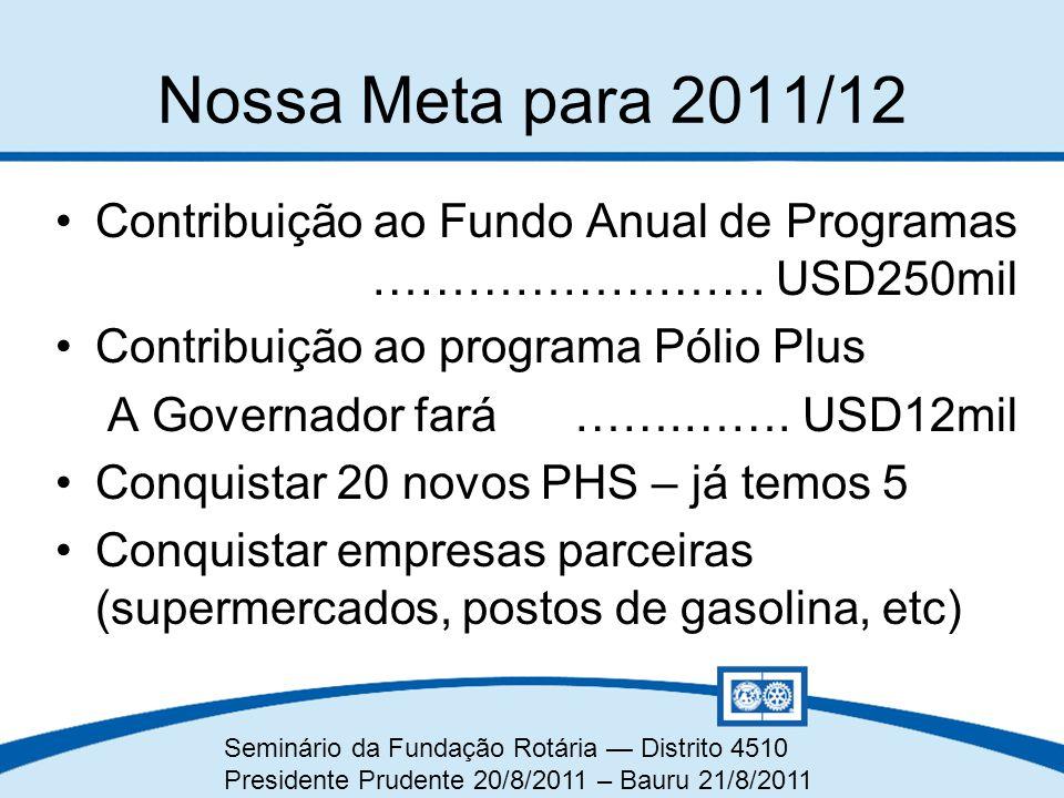 Seminário da Fundação Rotária — Distrito 4510 Presidente Prudente 20/8/2011 – Bauru 21/8/2011 Contribuição ao Fundo Anual de Programas ……………………. USD25