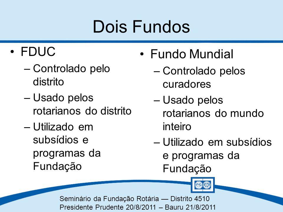 Seminário da Fundação Rotária — Distrito 4510 Presidente Prudente 20/8/2011 – Bauru 21/8/2011 Dois Fundos FDUC –Controlado pelo distrito –Usado pelos