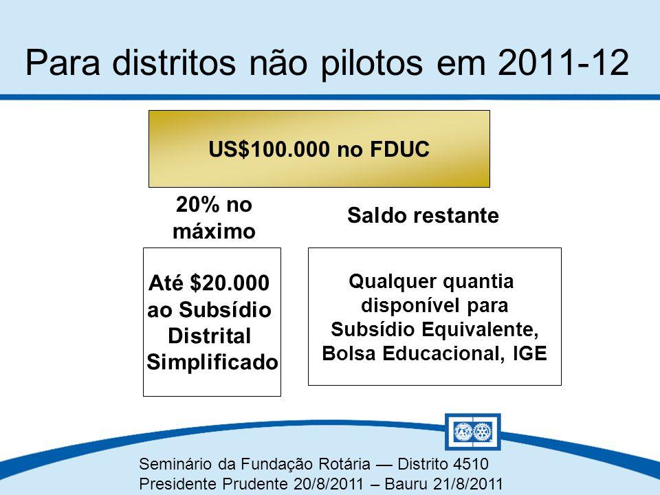 Seminário da Fundação Rotária — Distrito 4510 Presidente Prudente 20/8/2011 – Bauru 21/8/2011 Para distritos não pilotos em 2011-12 US$100.000 no FDUC