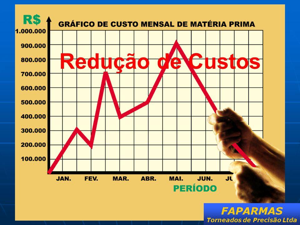 Redução de Custos FAPARMAS Torneados de Precisão Ltda