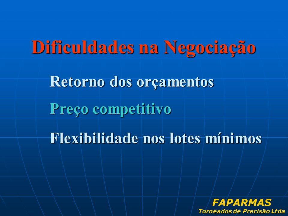 Retorno dos orçamentos Preço competitivo Flexibilidade nos lotes mínimos Dificuldades na Negociação FAPARMAS Torneados de Precisão Ltda