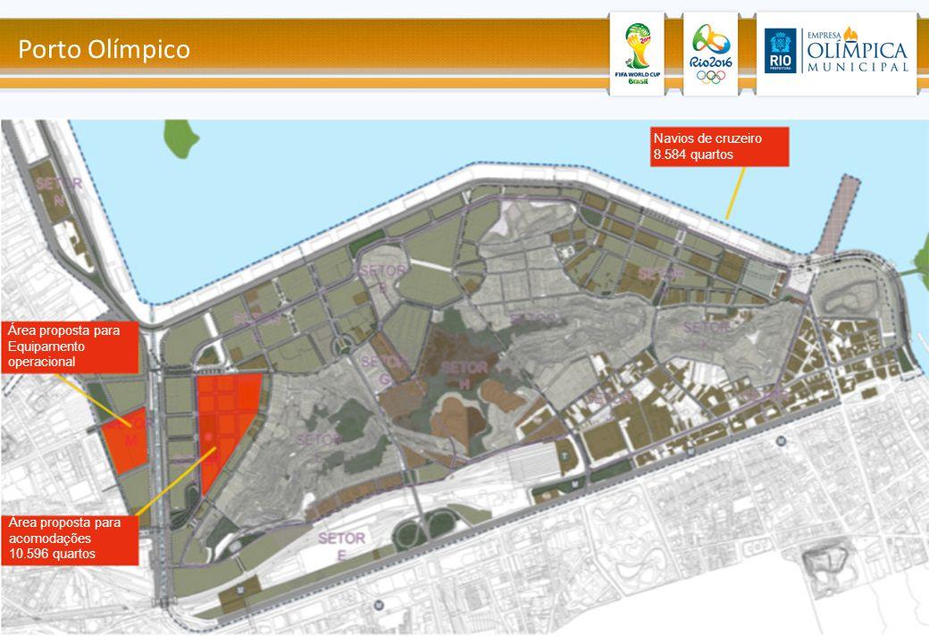 Porto Olímpico Área proposta para Equipamento operacional Área proposta para acomodações 10.596 quartos Navios de cruzeiro 8.584 quartos