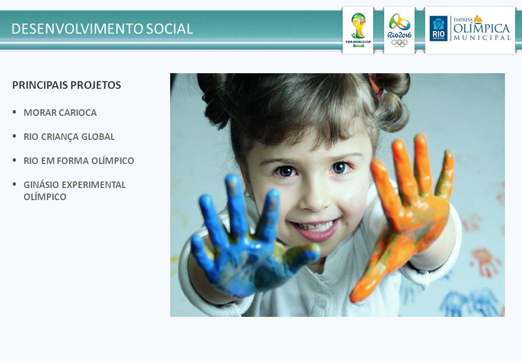 PRINCIPAIS PROJETOS ▪ MORAR CARIOCA ▪ RIO CRIANÇA GLOBAL ▪ RIO EM FORMA OLÍMPICO ▪ GINÁSIO EXPERIMENTAL OLÍMPICO DESENVOLVIMENTO SOCIAL