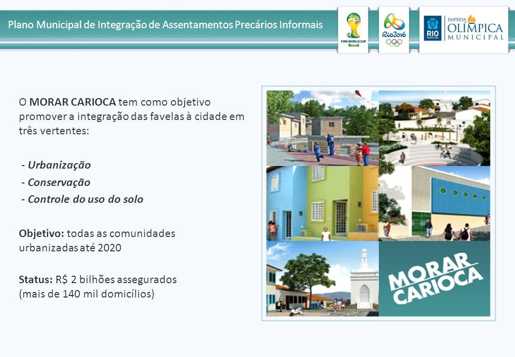 Plano Municipal de Integração de Assentamentos Precários Informais O MORAR CARIOCA tem como objetivo promover a integração das favelas à cidade em três vertentes: - Urbanização - Conservação - Controle do uso do solo Objetivo: todas as comunidades urbanizadas até 2020 Status: R$ 2 bilhões assegurados (mais de 140 mil domicílios)