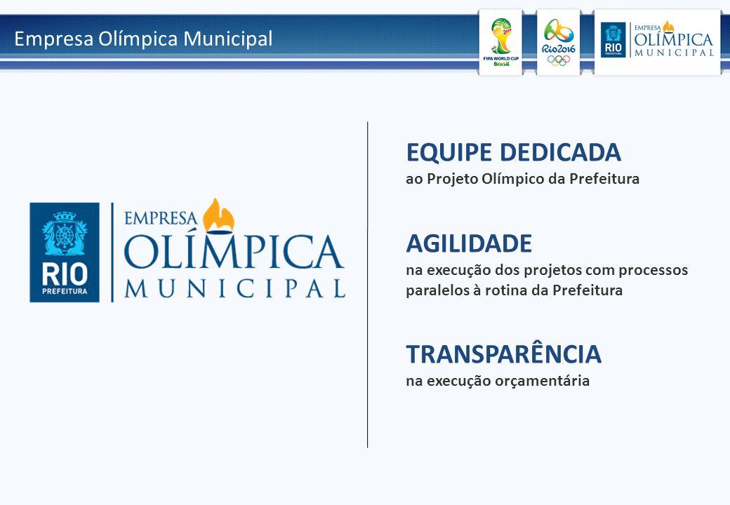 EQUIPE DEDICADA ao Projeto Olímpico da Prefeitura AGILIDADE na execução dos projetos com processos paralelos à rotina da Prefeitura TRANSPARÊNCIA na execução orçamentária Empresa Olímpica Municipal