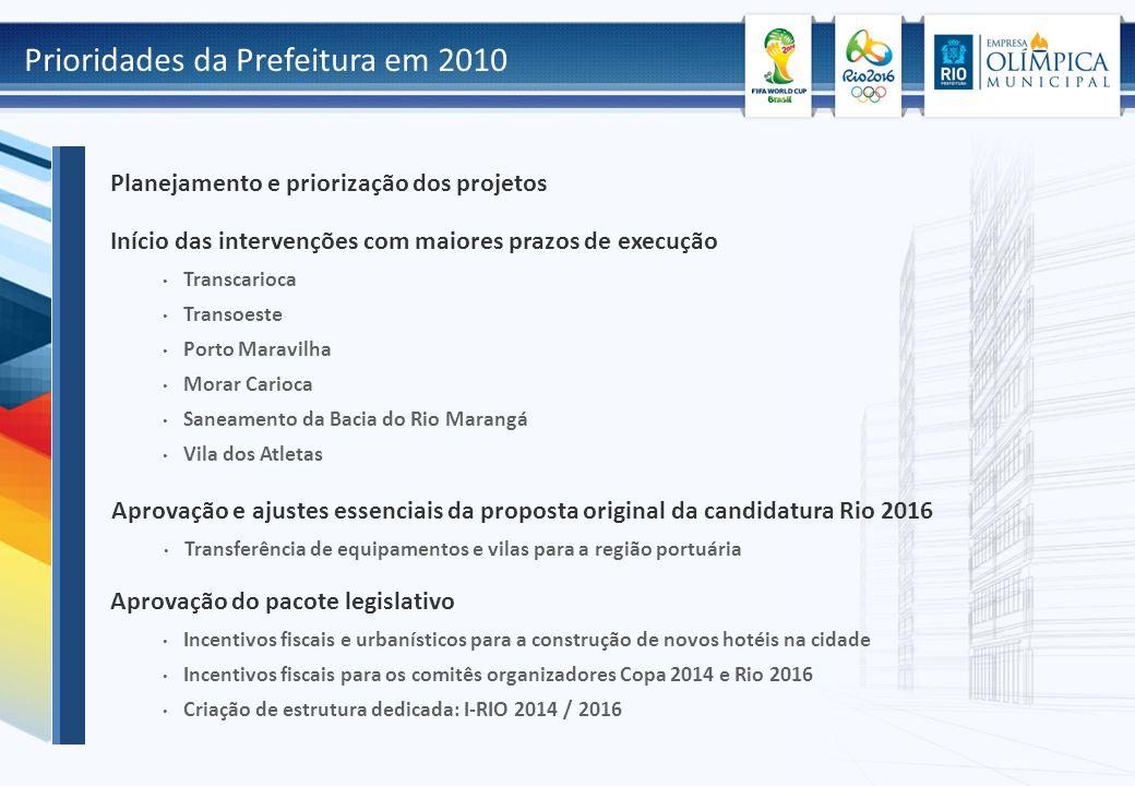 Planejamento e priorização dos projetos Início das intervenções com maiores prazos de execução Transcarioca Transoeste Porto Maravilha Morar Carioca S