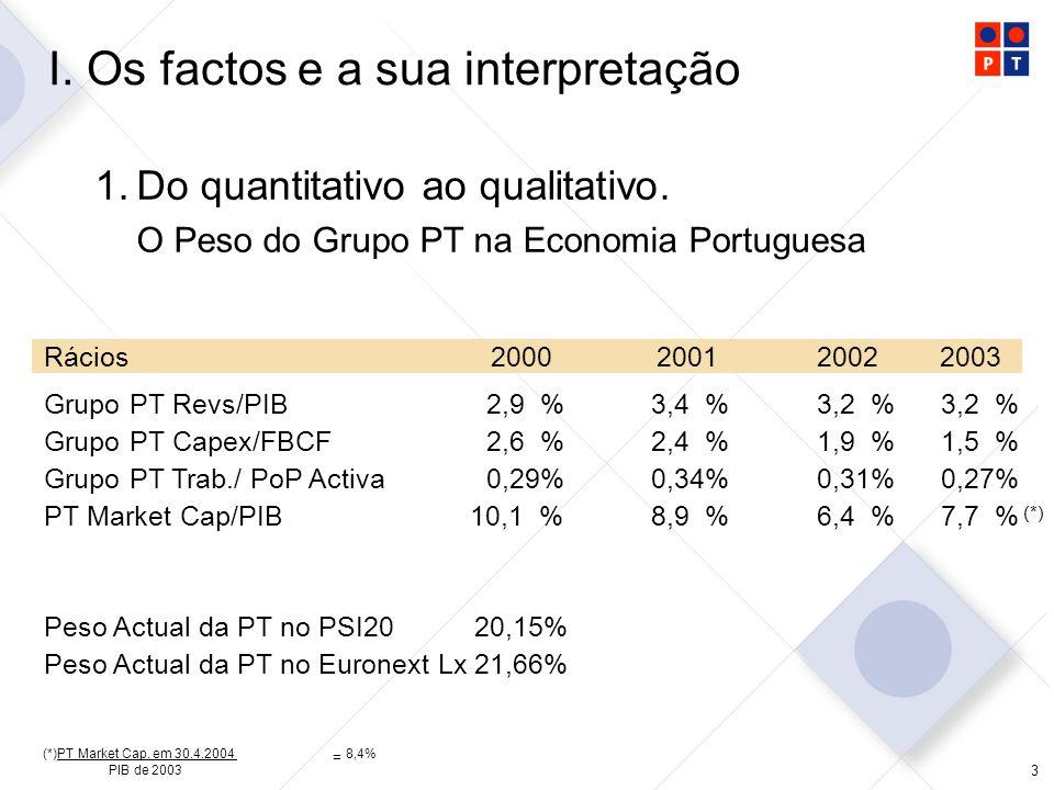 4 I.Os factos e a sua interpretação 1.Do quantitativo ao qualitativo.