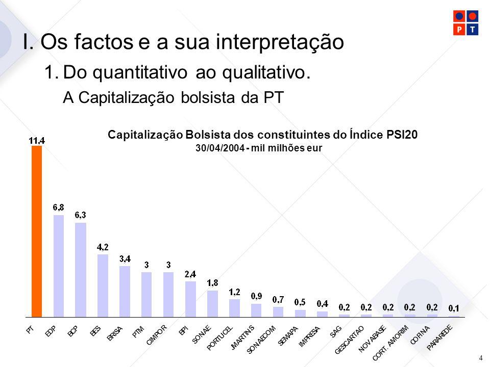 5 I.Os factos e a sua interpretação 1.Do quantitativo ao qualitativo.
