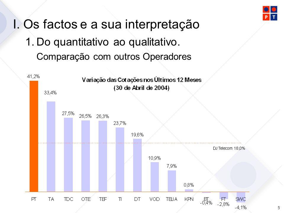 6 I.Os factos e a sua interpretação 1.Do quantitativo ao qualitativo.