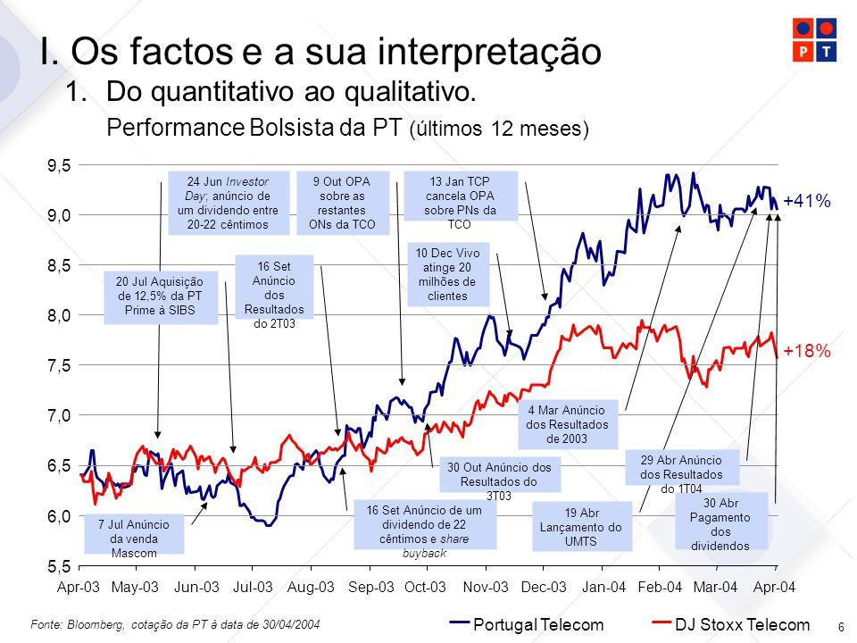 7 I.Os factos e a sua interpretação 1.Do quantitativo ao qualitativo.