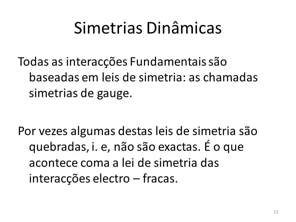 Simetrias Dinâmicas Todas as interacções Fundamentais são baseadas em leis de simetria: as chamadas simetrias de gauge.