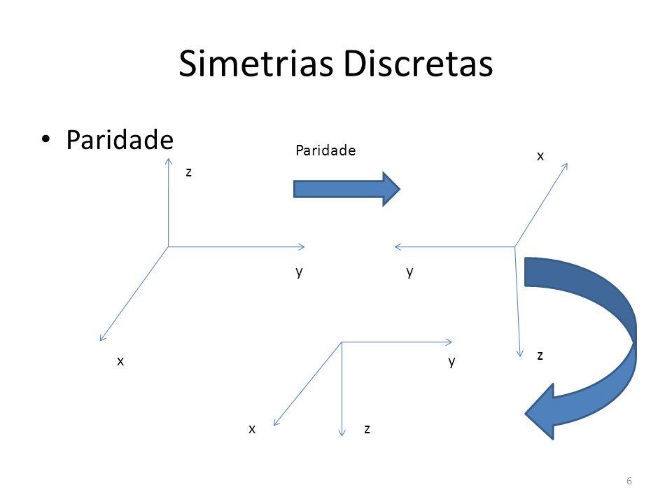 Paridade 1 Aplicar duas vezes a paridade dá evidentemente o estado inicial: Isto significa que as partículas elementares podem ter uma paridade intrínseca, +1 ou -1 Os quarks têm, por convenção, Paridade 1.