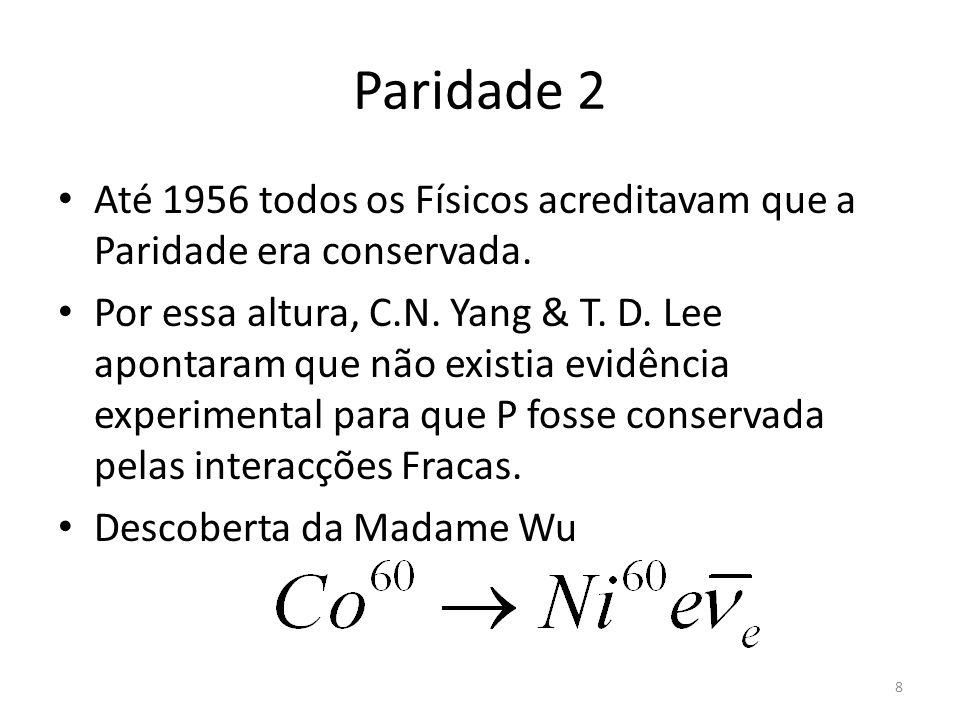 Paridade 2 Até 1956 todos os Físicos acreditavam que a Paridade era conservada.