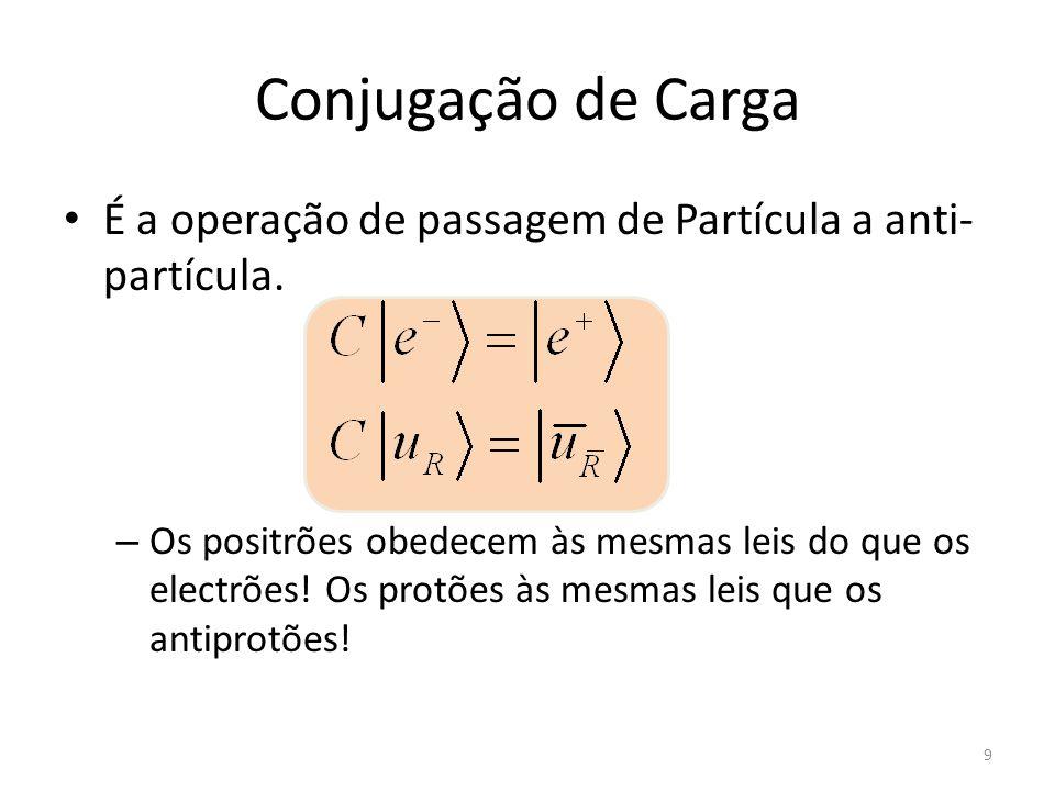 As Interacções Fracas Violam P, Violam C mas parecem conservar CP 10 C As transições a vermelho não ocorrem.