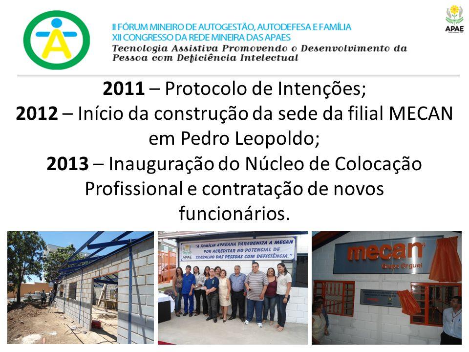 2011 – Protocolo de Intenções; 2012 – Início da construção da sede da filial MECAN em Pedro Leopoldo; 2013 – Inauguração do Núcleo de Colocação Profissional e contratação de novos funcionários.