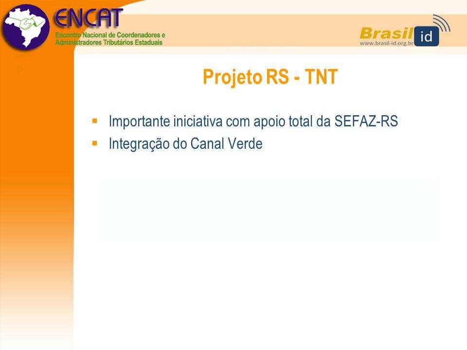 Projeto RS - TNT  Importante iniciativa com apoio total da SEFAZ-RS  Integração do Canal Verde