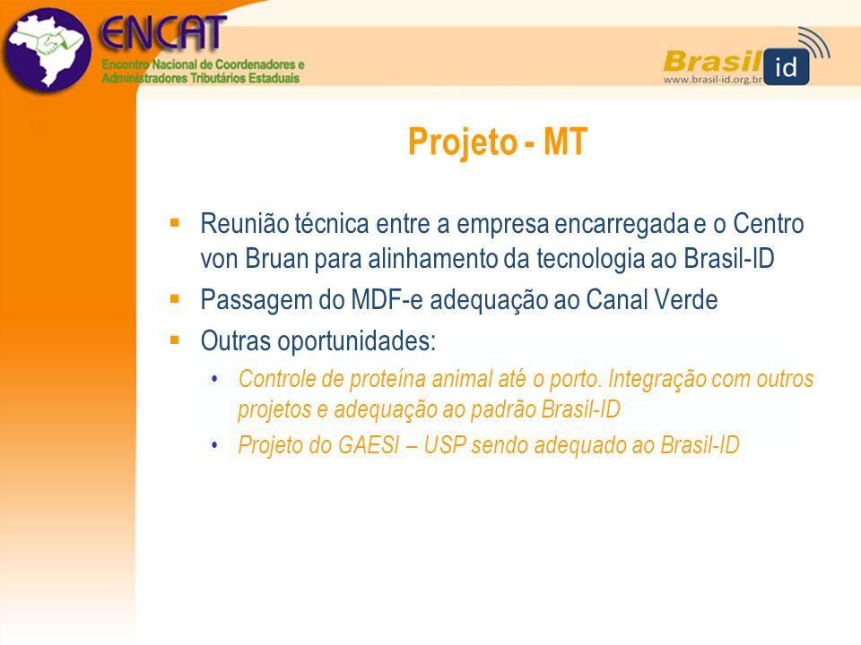 Projeto - MT  Reunião técnica entre a empresa encarregada e o Centro von Bruan para alinhamento da tecnologia ao Brasil-ID  Passagem do MDF-e adequa