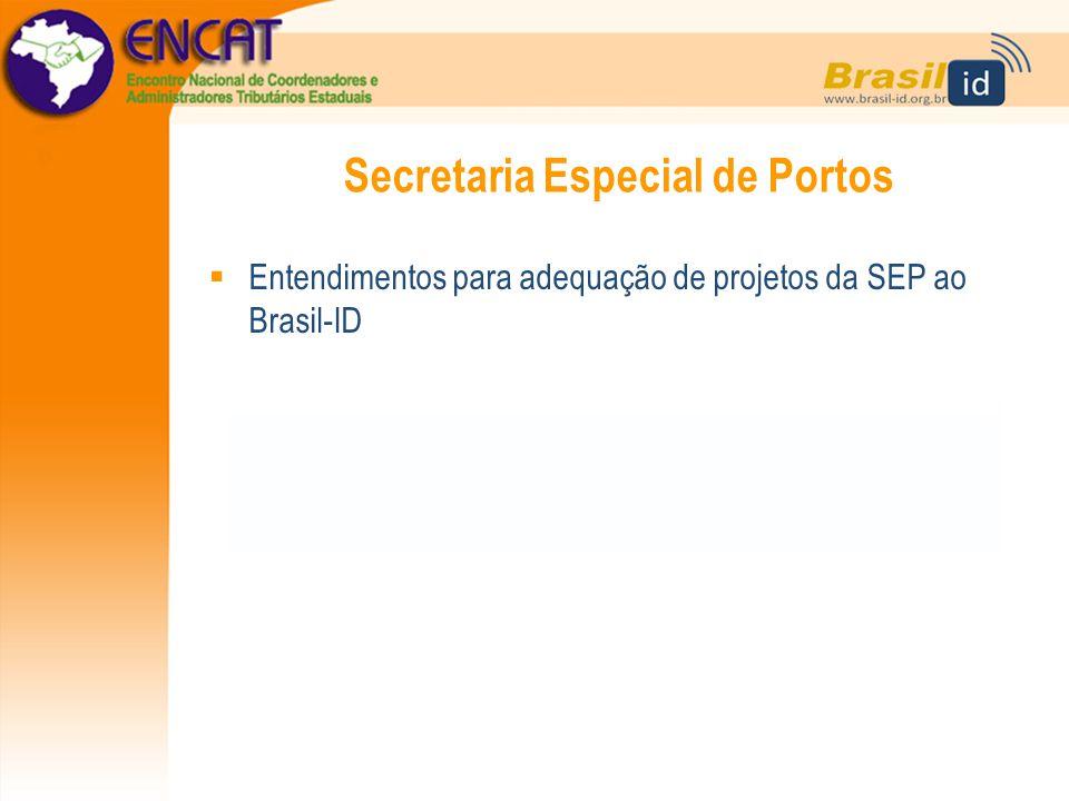 Secretaria Especial de Portos  Entendimentos para adequação de projetos da SEP ao Brasil-ID