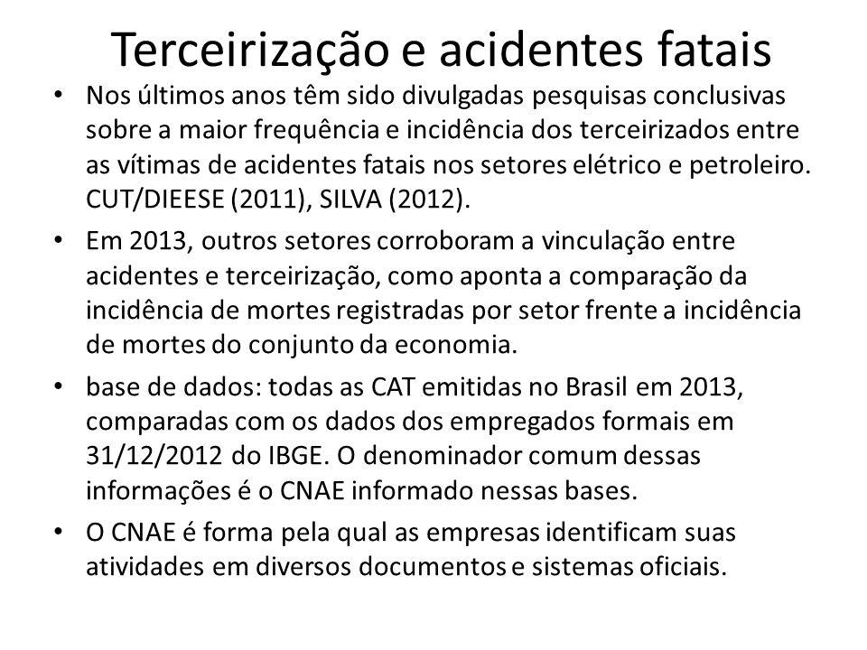 Terceirização e acidentes fatais Nos últimos anos têm sido divulgadas pesquisas conclusivas sobre a maior frequência e incidência dos terceirizados en