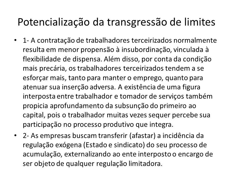 Potencialização da transgressão de limites 1- A contratação de trabalhadores terceirizados normalmente resulta em menor propensão à insubordinação, vi