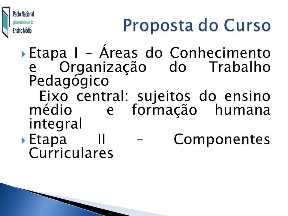  Etapa I – Áreas do Conhecimento e Organização do Trabalho Pedagógico Eixo central: sujeitos do ensino médio e formação humana integral  Etapa II – Componentes Curriculares
