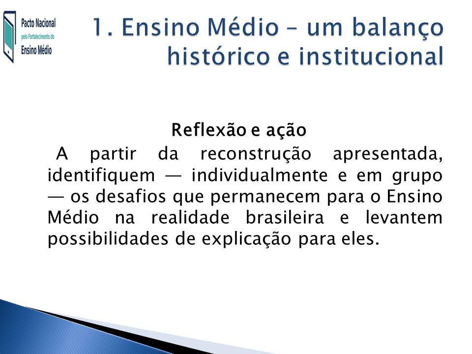 Reflexão e ação A partir da reconstrução apresentada, identifiquem — individualmente e em grupo — os desafios que permanecem para o Ensino Médio na realidade brasileira e levantem possibilidades de explicação para eles.